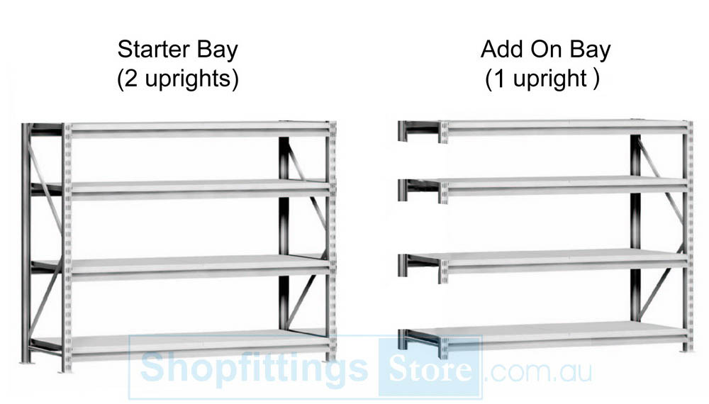 Long Span Shelves bays